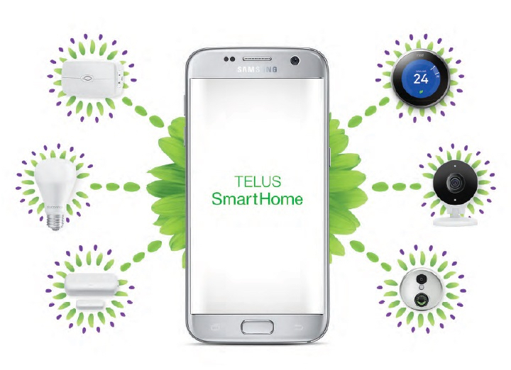 TELUS smart home